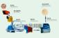 制砂机/石头制砂设备/石灰石制砂生产线